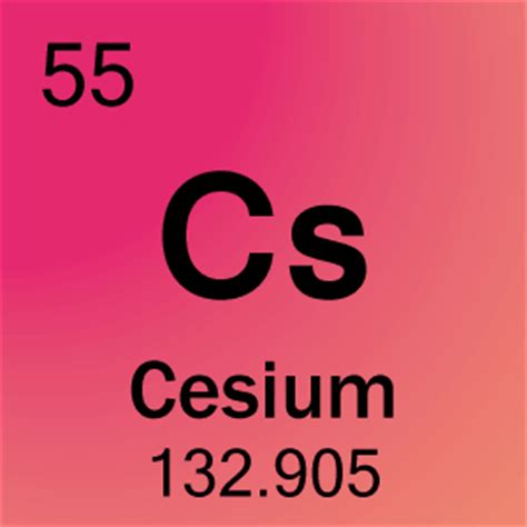 Cesium Periodic Table 55 cesium element cell science notes and projects