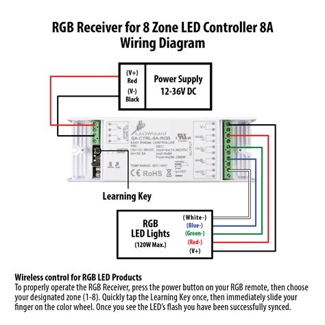 rgb led wiring diagram wiring diagram gw micro