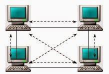 Makalah Membuat Jaringan Peer To Peer | studi kasus arsitektur jaringan komputer tugas sekolahku