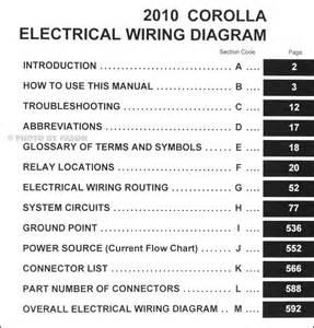 2010 toyota corolla wiring diagram manual original