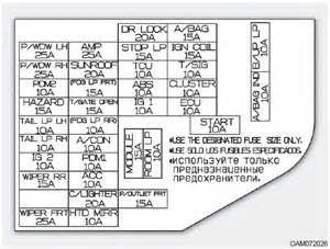 kia optima fuse location get free image about wiring diagram