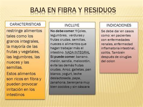 scaffali in inglese alimentos bajos en fibra 28 images alimentos ricos en