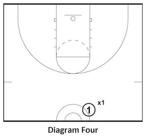 half court basketball diagram best photos of basketball court diagrams