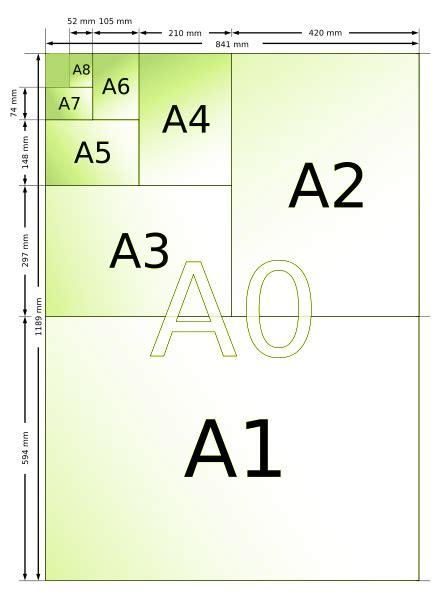 format zero format a0 a1 a2 a3 a4 mat 233 riel grand format