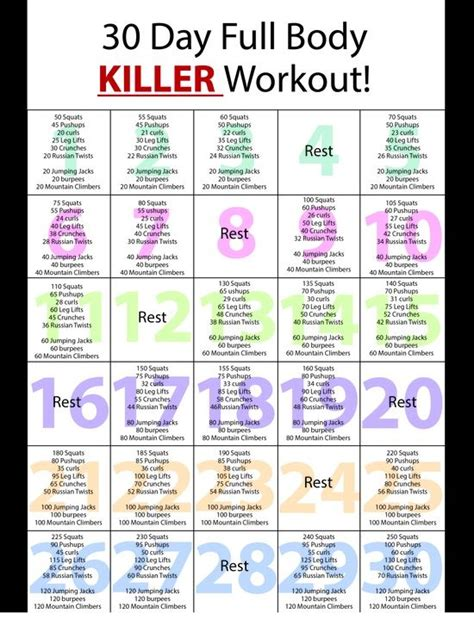 30 Day Home Workout Plan | 25 best ideas about 30 day workouts on pinterest 30 day