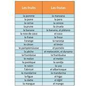 Vocabulaire Espagnol 2 – Les Fruits