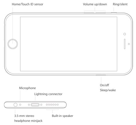 iphone settings layout how to set up your new iphone the right way