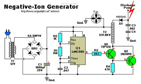 what does an ionizer do on a tower fan negative ion generator