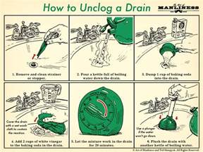 how to unclog a bathroom sink with baking soda how to unclog a drain with baking soda vinegar