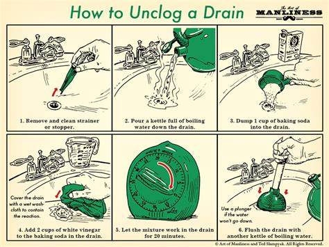 how to unclog a sink without baking soda how to unclog a drain with baking soda vinegar