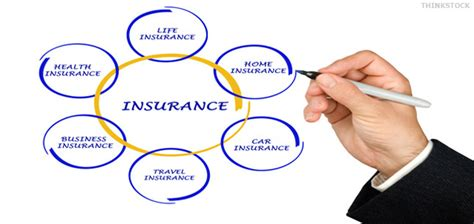 Auto Insurance Broker by Get Insurance To Prepare Youself For Anything Carlisle