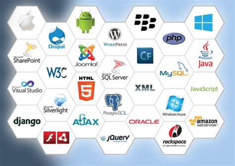mobile software development tools mobile technologies mobile application development