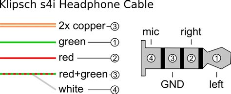 apple headphone wiring diagram 30 wiring diagram images