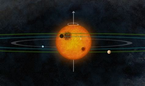 the story of the solar system classic reprint books three planet system s regular orbits hint at orbital chaos