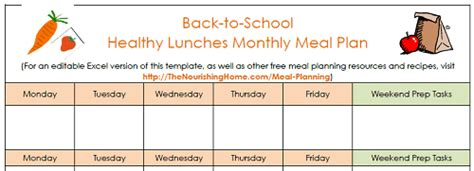 Meal Planning Resources From The Nourishing Home Images Frompo Kellogg S School Menu Template