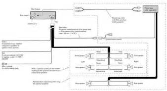car stereo wiring diagram pioneer deh 2000mp wiring diagram website