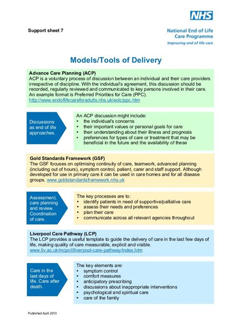 care pathway template liverpool care pathway template pathway 3 templates data