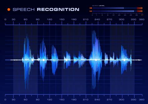 pattern matching voice recognition automatic speech recognition mixing it with ivr