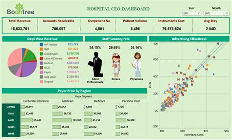 dashboard tutorial in tableau tableau reseller partner business intelligence tableau