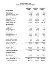 annual financial statement template annual financial report template masir