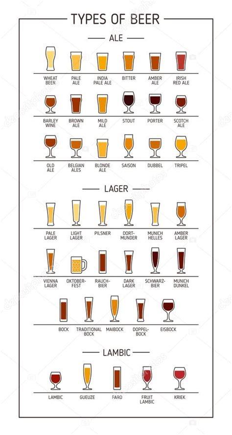 tipi di bicchieri tipi di birra vari tipi di birra in bicchieri consigliati