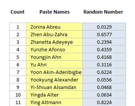 Names For Mba Students by Excel Random Student Name Generator