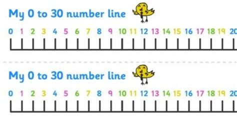 printable class number line printable number line to laminate so students can write