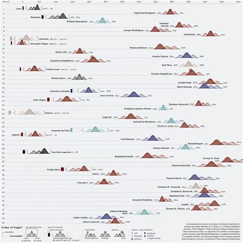 visualization of the week forecasting 189 best infographics images on pinterest info graphics