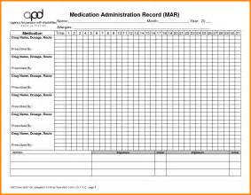 medication administration record template 11 medication administration record templates land