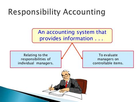 Elmhurst College Letter Of Recommendation Accounting Has Some Users Like Accounting Has Some Responsibilities Company Management