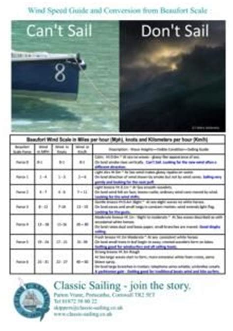 boat speed knots to mph 1000 ideas about beaufort scale on pinterest sea state