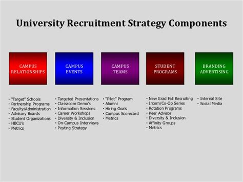 Mba Multicultural Recruiting Manag by How To Start A Recruiting Program From Scratch