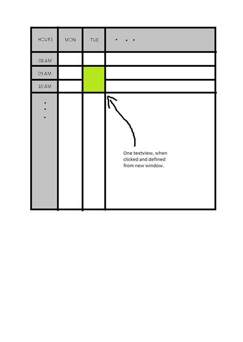 layout editor merge android relative layout merging two textviews stack