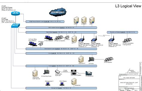 visio alternative network diagram visio network diagrams diagram site
