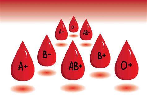 gruppo sanguigno 0 alimentazione dieta gruppo sanguigno indicazioni per ogni gruppo