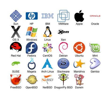 linux visio stencils os logos ii graffletopia