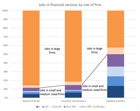 pattern maker jobs wisconsin uk financial services clustering and concentration of