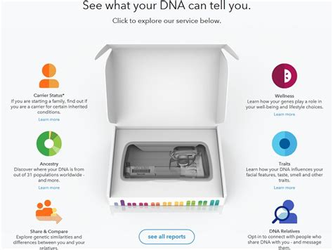 23andme dna test home kit exciting ancestry health results