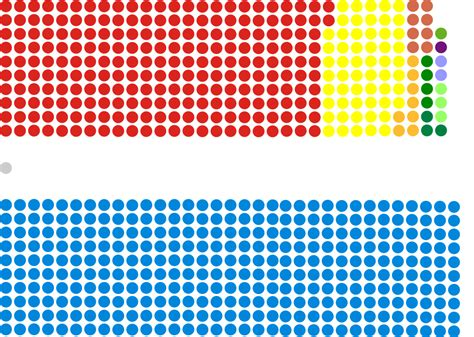 Seats In The House by File House Of Commons 2015 Elections Svg Wikimedia Commons