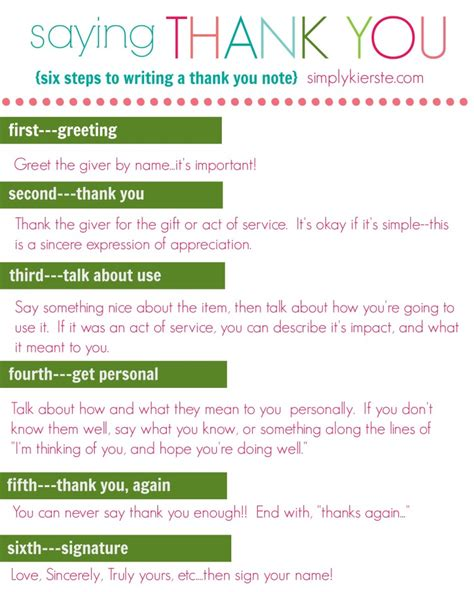 Thank You Letter Vocabulary How To Write A Thank You Note Printable Tags Simply Kierste