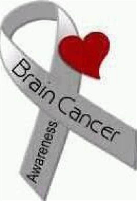 brain cancer color brain cancer symbol color www pixshark images