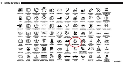 jeep dashboard symbols how to modification