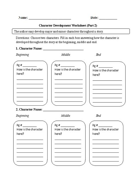 Character Development Worksheet Pdf by Character Development Character Analysis Worksheet