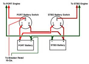 sailboat dual battery wiring diagram get free image about wiring diagram