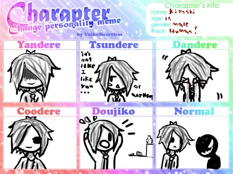 Personality Meme - personality meme by thestar78956 on deviantart
