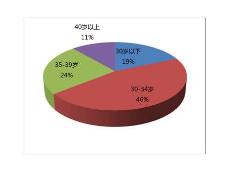 Tsinghua Mba Gmat Score by Tsinghua School Of Economics And Managerment