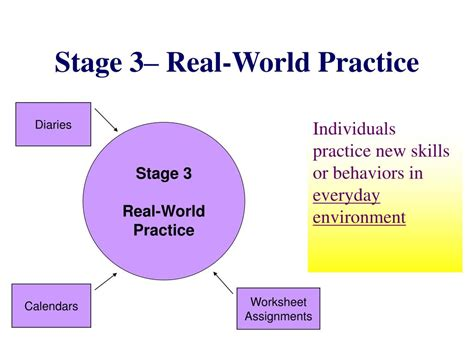 practical monitoring effective strategies for the real world books ppt communication strategies powerpoint