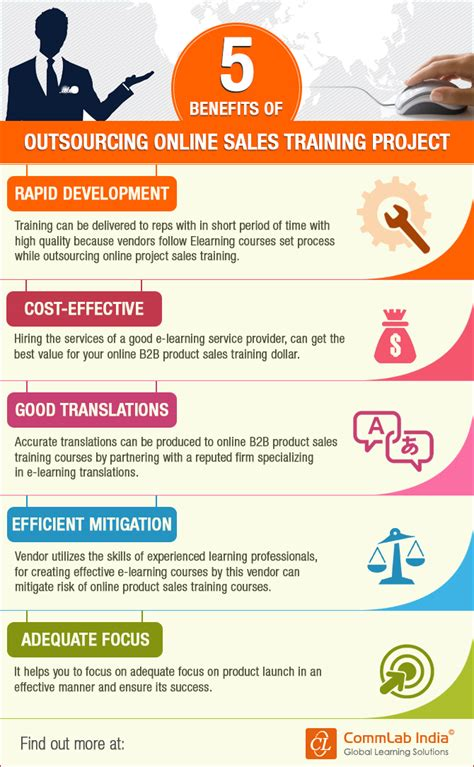 5 Benefits Of Outsourcing Online Sales Training Project