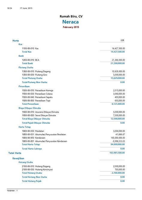membuat neraca saldo disesuaikan contoh laporan keuangan perusahaan sederhana