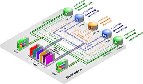 Visio Server Room Floor Plan by Network Mapping You Know It Makes Sense The Register